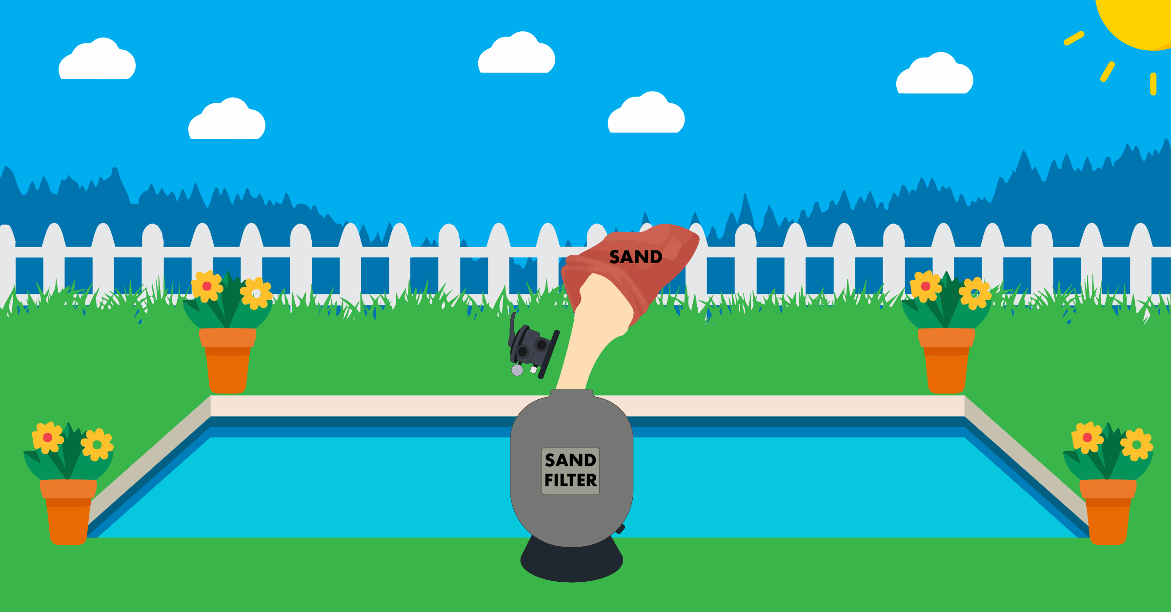 how full should my pool sand filter be